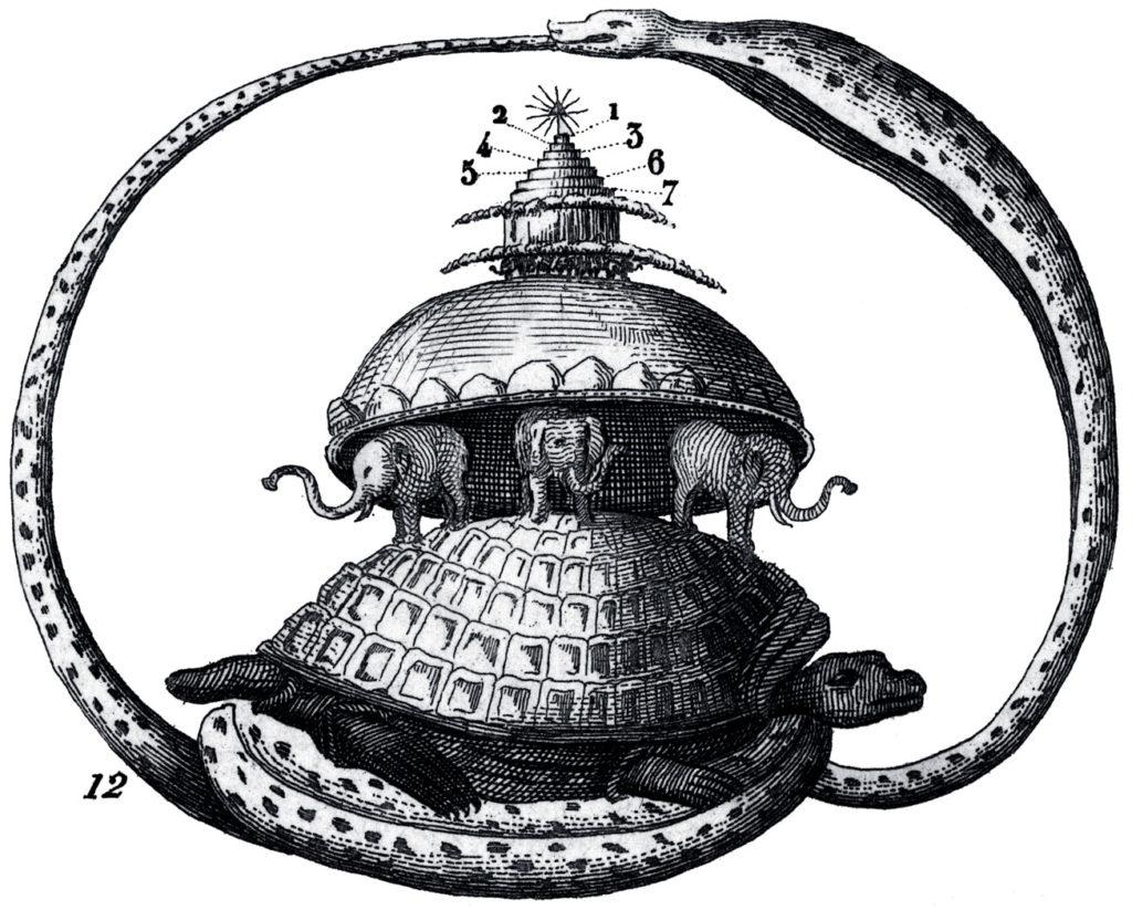 Восточная Космогония